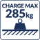 Charge max 285kg