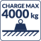 Charge max 4000kg
