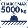 Charge max 5000kg